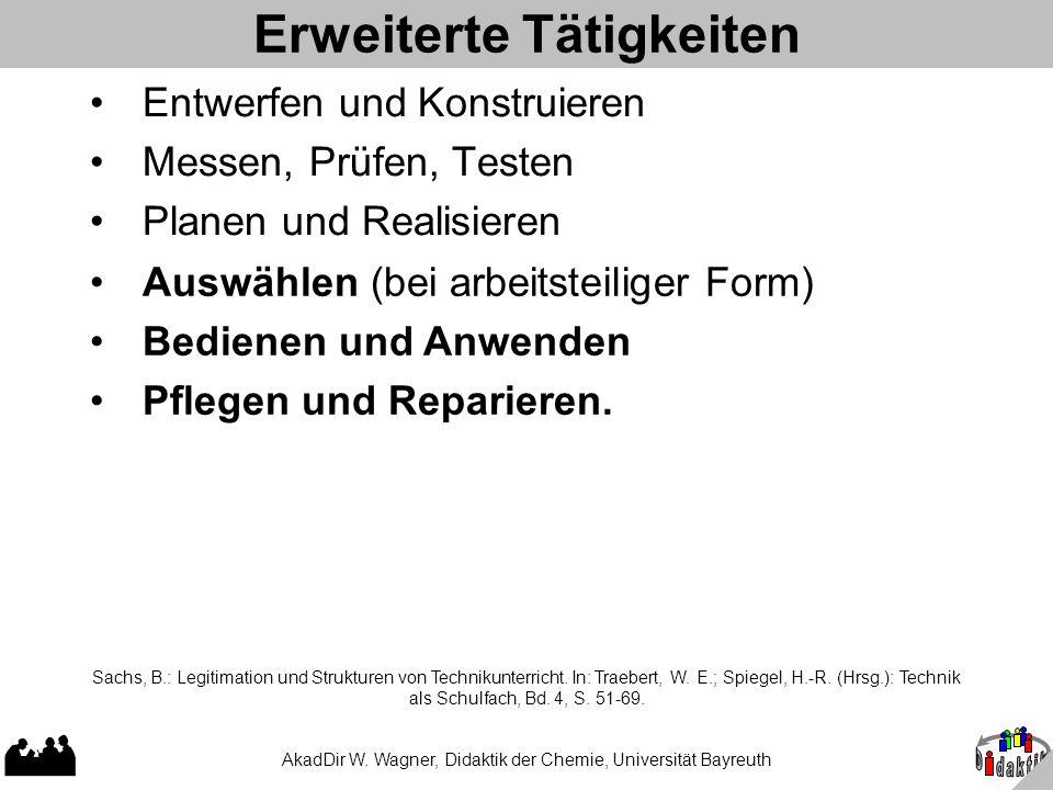 AkadDir W. Wagner, Didaktik der Chemie, Universität Bayreuth Erweiterte Tätigkeiten Entwerfen und Konstruieren Messen, Prüfen, Testen Planen und Reali