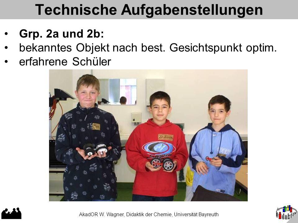 AkadOR W. Wagner, Didaktik der Chemie, Universität Bayreuth Technische Aufgabenstellungen Grp.