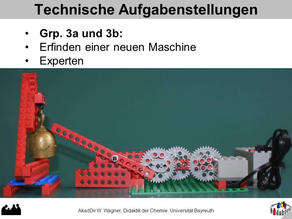 AkadDir W. Wagner, Didaktik der Chemie, Universität Bayreuth Technische Aufgabenstellungen Grp. 3a und 3b: Erfinden einer neuen Maschine Experten