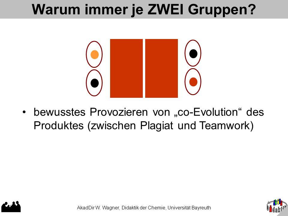 """AkadDir W. Wagner, Didaktik der Chemie, Universität Bayreuth Warum immer je ZWEI Gruppen? bewusstes Provozieren von """"co-Evolution"""" des Produktes (zwis"""