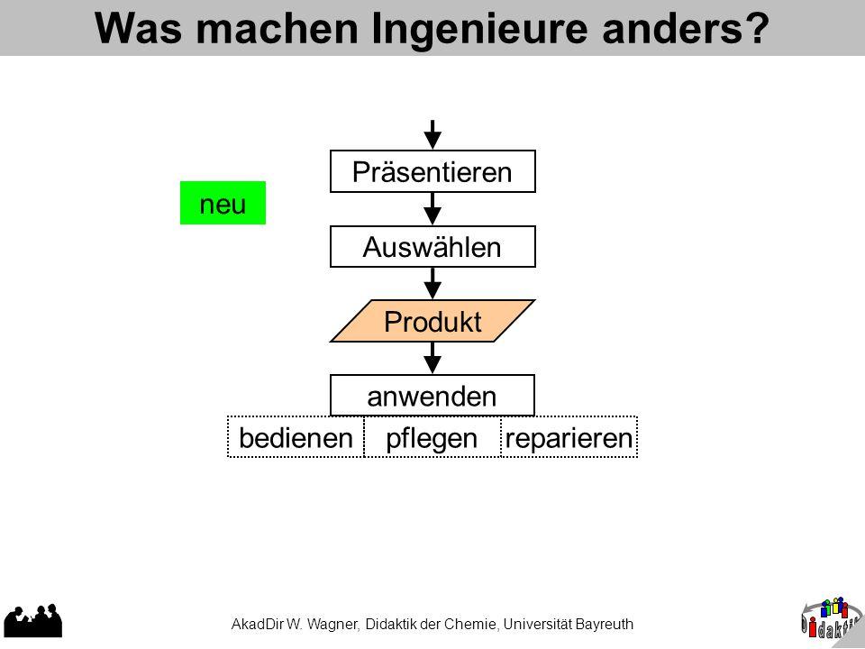 AkadDir W. Wagner, Didaktik der Chemie, Universität Bayreuth Was machen Ingenieure anders? Produkt Präsentieren Auswählen anwenden pflegenbedienenrepa