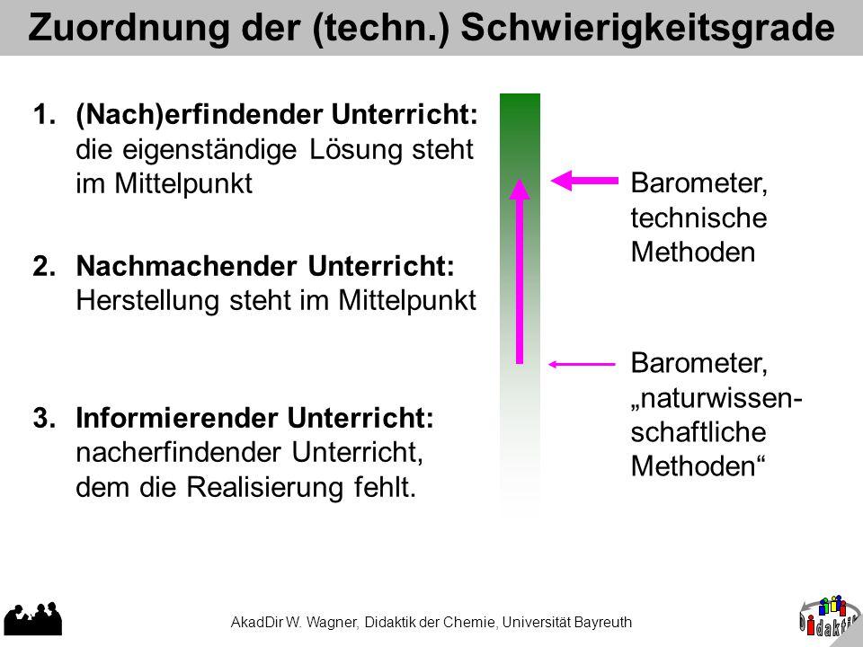 AkadDir W. Wagner, Didaktik der Chemie, Universität Bayreuth Zuordnung der (techn.) Schwierigkeitsgrade 1.(Nach)erfindender Unterricht: die eigenständ