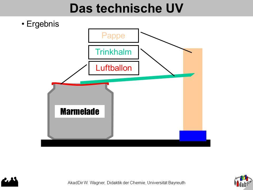 AkadDir W. Wagner, Didaktik der Chemie, Universität Bayreuth Das technische UV Marmelade Luftballon Trinkhalm Pappe Ergebnis