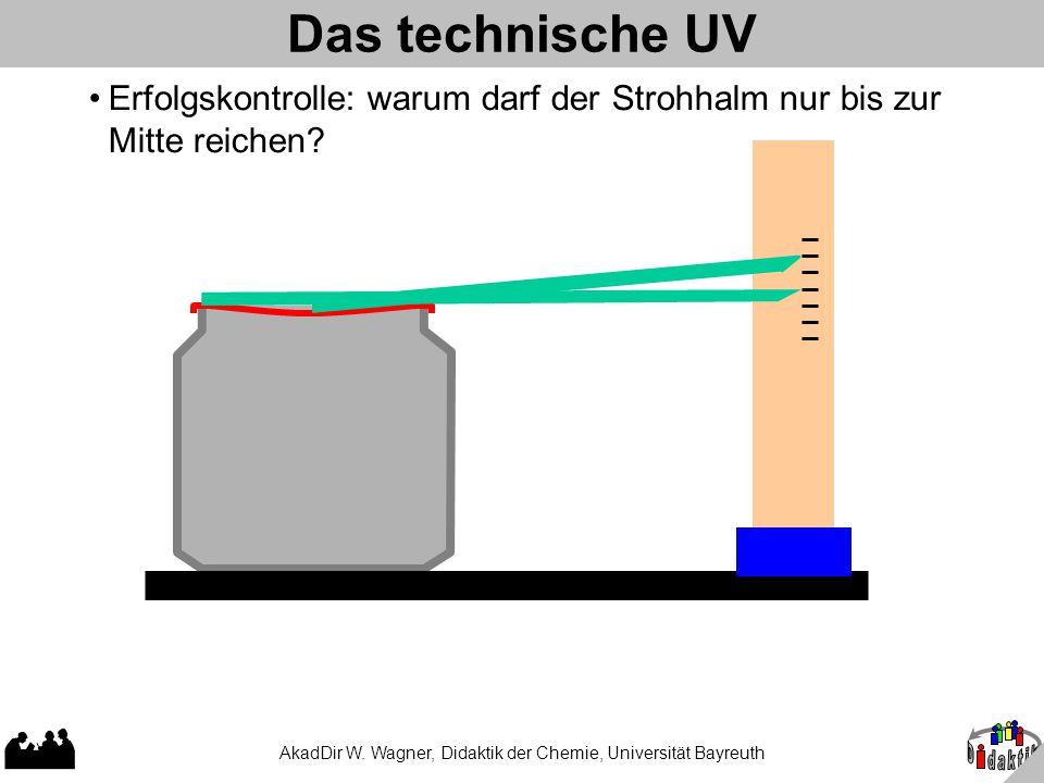 AkadDir W. Wagner, Didaktik der Chemie, Universität Bayreuth Das technische UV Erfolgskontrolle: warum darf der Strohhalm nur bis zur Mitte reichen?