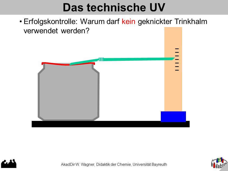 AkadDir W. Wagner, Didaktik der Chemie, Universität Bayreuth Das technische UV Erfolgskontrolle: Warum darf kein geknickter Trinkhalm verwendet werden