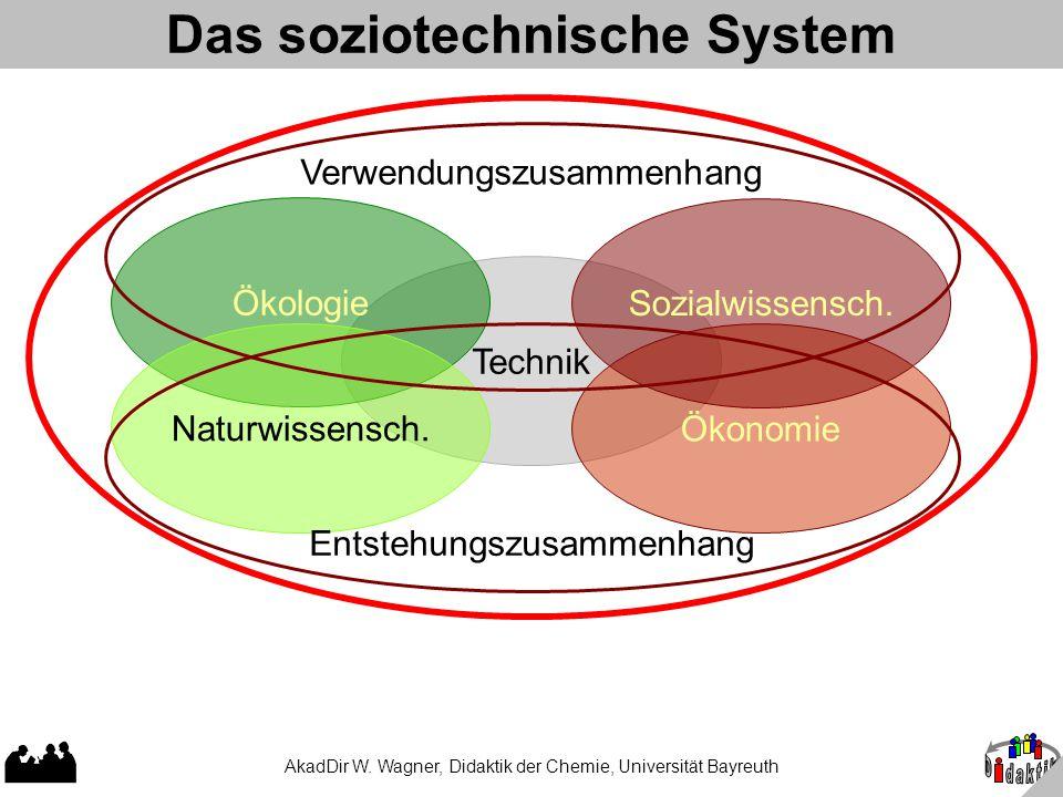 AkadDir W. Wagner, Didaktik der Chemie, Universität Bayreuth Das soziotechnische System Technik Ökologie Ökonomie Naturwissensch. Sozialwissensch. Ent