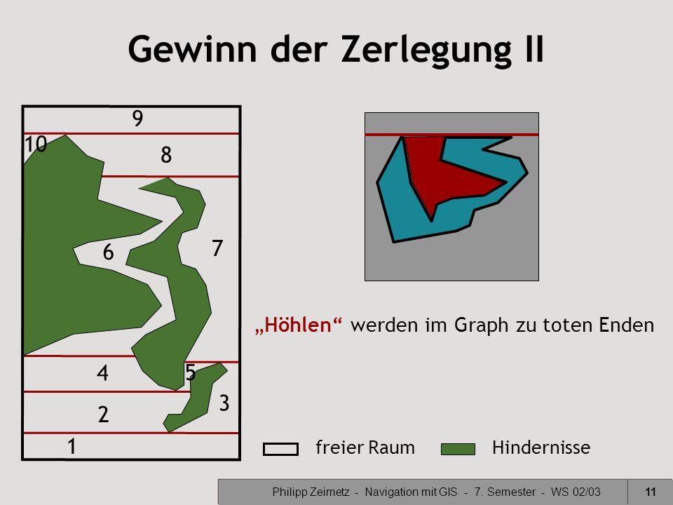 """Philipp Zeimetz - Navigation mit GIS - 7. Semester - WS 02/0311 Gewinn der Zerlegung II freier RaumHindernisse 1 2 3 4 5 6 7 8 9 10 """"Höhlen"""" werden im"""