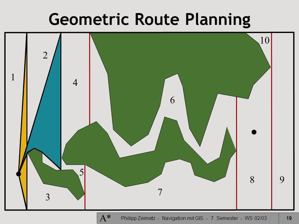 Philipp Zeimetz - Navigation mit GIS - 7. Semester - WS 02/0319 Geometric Route Planning 1 3 2 4 6 7 89 10 5 A*