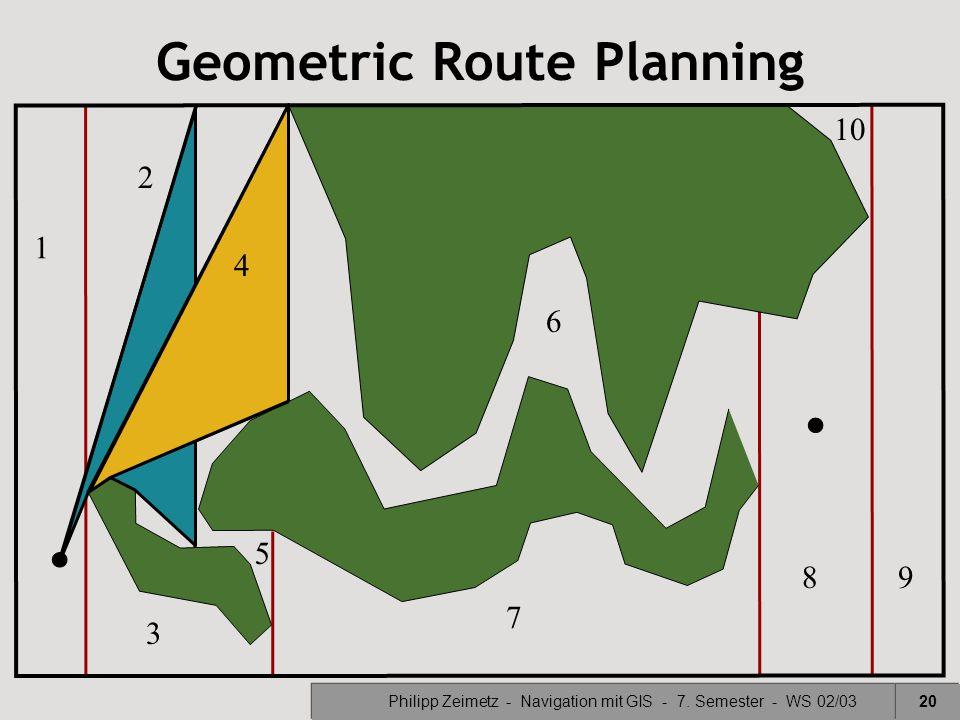 Philipp Zeimetz - Navigation mit GIS - 7. Semester - WS 02/0320 1 3 2 4 6 7 89 10 5 Geometric Route Planning