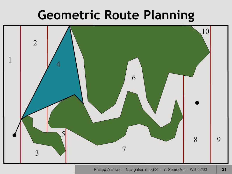 Philipp Zeimetz - Navigation mit GIS - 7. Semester - WS 02/0321 1 3 2 4 6 7 89 10 5 Geometric Route Planning