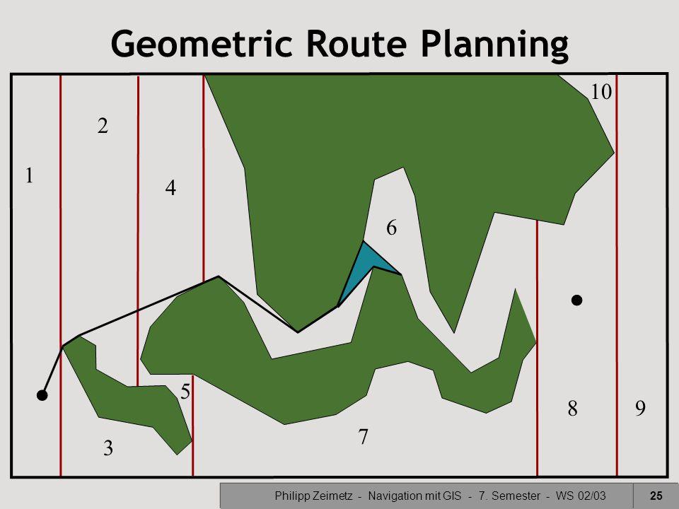 Philipp Zeimetz - Navigation mit GIS - 7. Semester - WS 02/0325 1 3 2 4 6 7 89 10 5 Geometric Route Planning