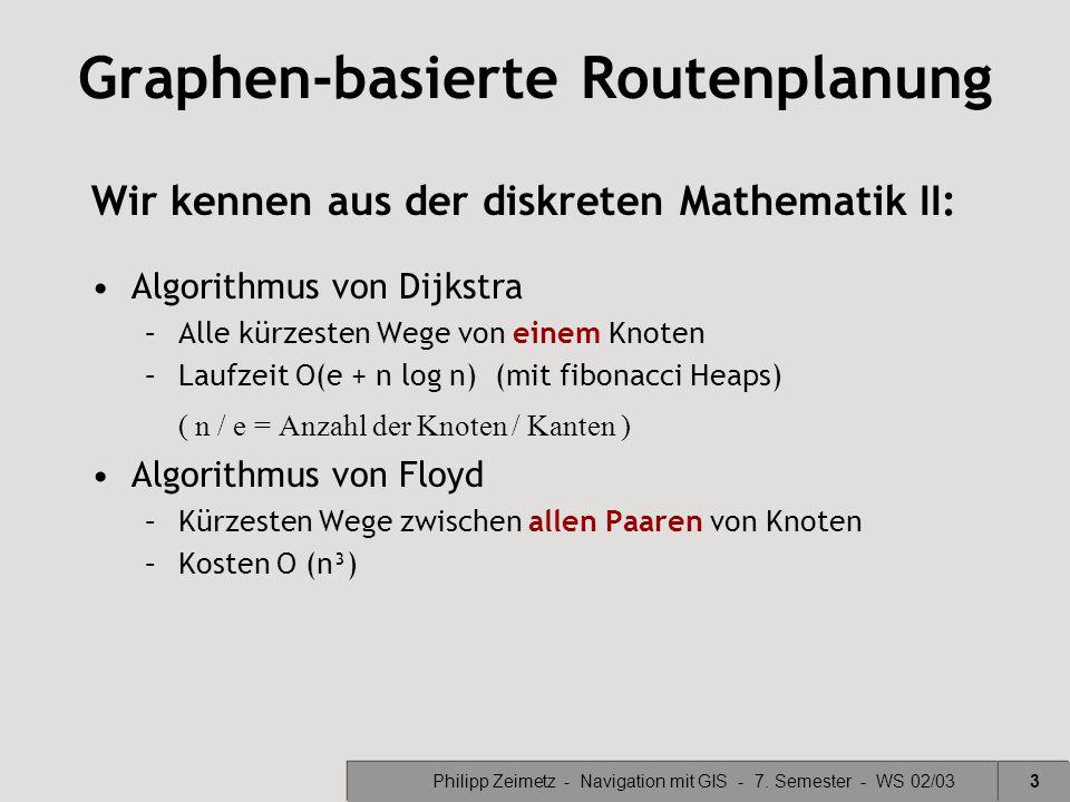 Philipp Zeimetz - Navigation mit GIS - 7. Semester - WS 02/033 Graphen-basierte Routenplanung Wir kennen aus der diskreten Mathematik II: Algorithmus