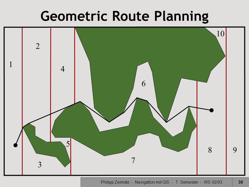 Philipp Zeimetz - Navigation mit GIS - 7. Semester - WS 02/0330 1 3 2 4 6 7 89 10 5 Geometric Route Planning