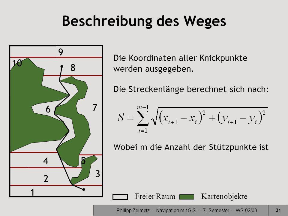 Philipp Zeimetz - Navigation mit GIS - 7. Semester - WS 02/0331 Beschreibung des Weges Die Koordinaten aller Knickpunkte werden ausgegeben. Die Streck