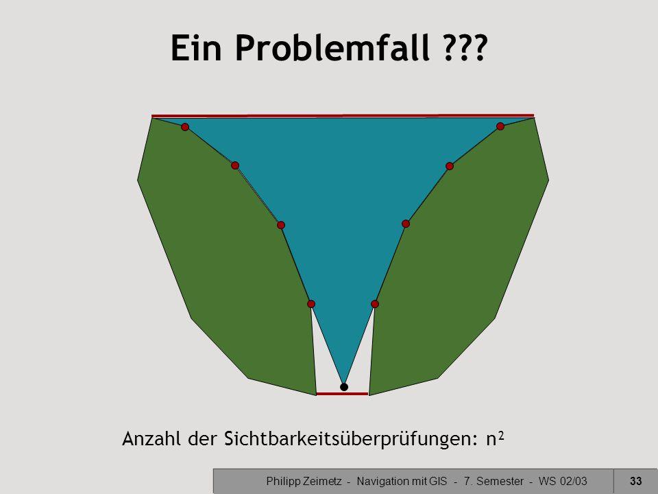 Philipp Zeimetz - Navigation mit GIS - 7. Semester - WS 02/0333 Ein Problemfall ??? Anzahl der Sichtbarkeitsüberprüfungen: n²
