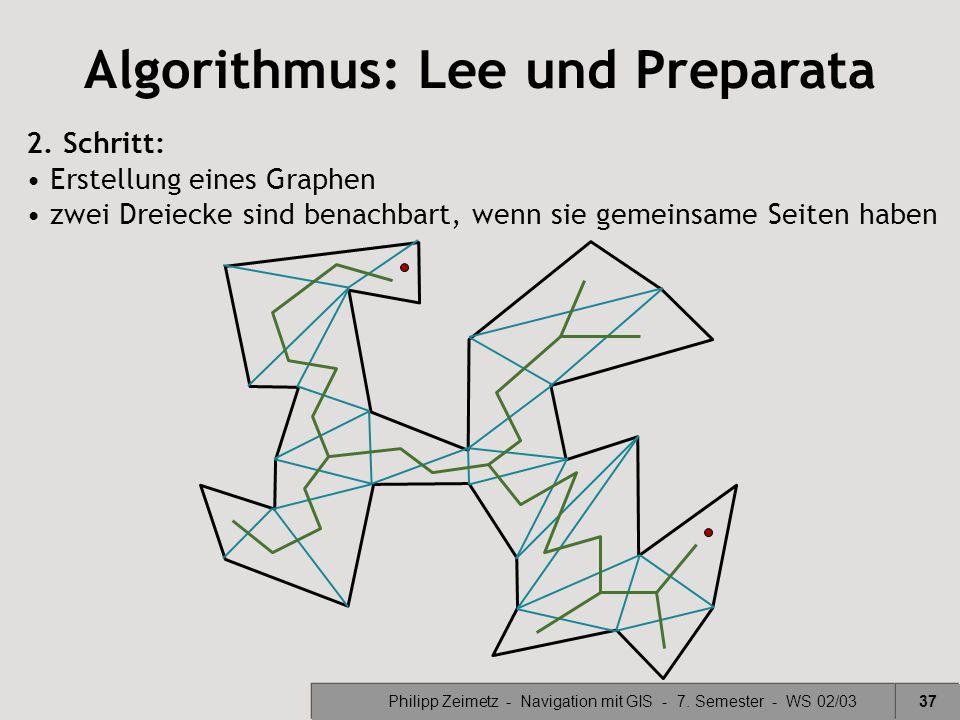 Philipp Zeimetz - Navigation mit GIS - 7. Semester - WS 02/0337 Algorithmus: Lee und Preparata 2. Schritt: Erstellung eines Graphen zwei Dreiecke sind