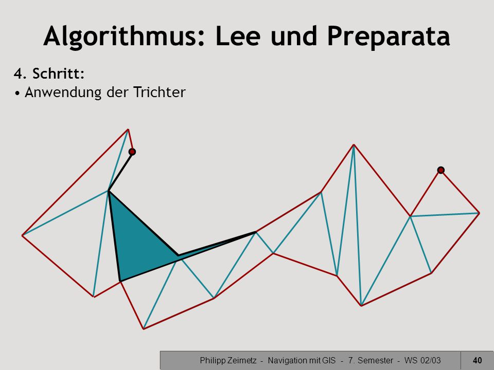 Philipp Zeimetz - Navigation mit GIS - 7. Semester - WS 02/0340 Algorithmus: Lee und Preparata 4. Schritt: Anwendung der Trichter