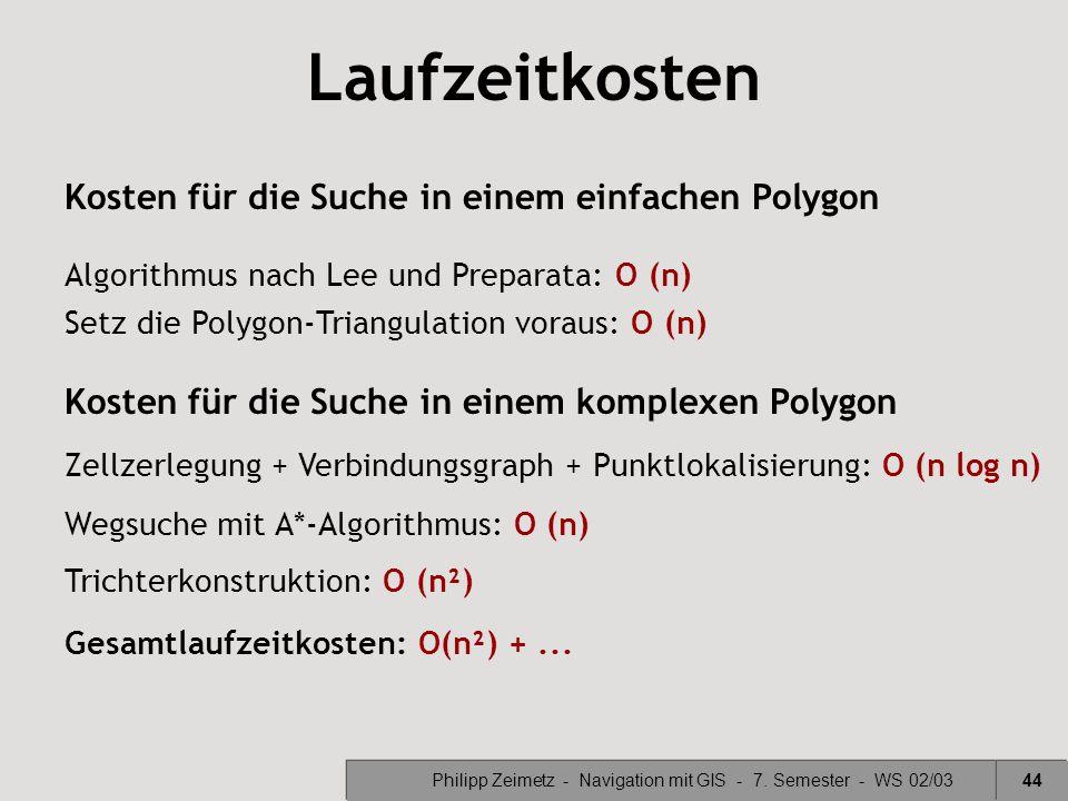 Philipp Zeimetz - Navigation mit GIS - 7. Semester - WS 02/0344 Laufzeitkosten Kosten für die Suche in einem einfachen Polygon Algorithmus nach Lee un