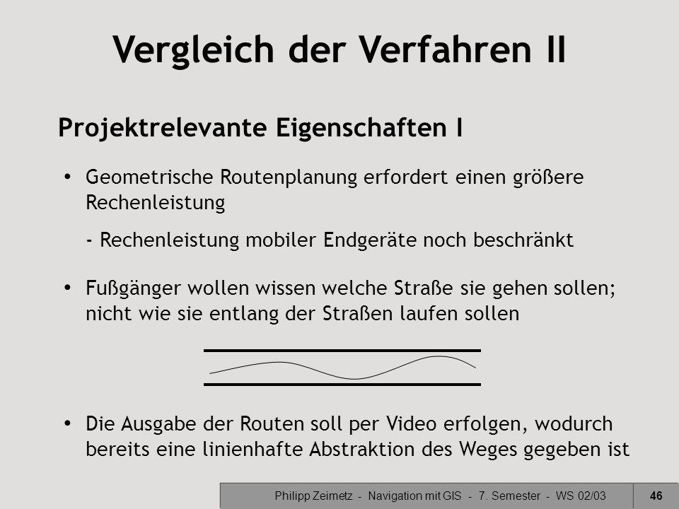 Philipp Zeimetz - Navigation mit GIS - 7. Semester - WS 02/0346 Vergleich der Verfahren II Projektrelevante Eigenschaften I Geometrische Routenplanung
