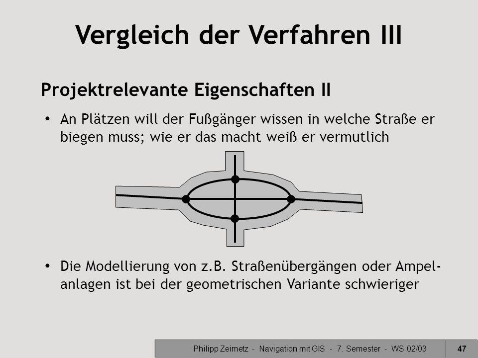 Philipp Zeimetz - Navigation mit GIS - 7. Semester - WS 02/0347 Vergleich der Verfahren III Projektrelevante Eigenschaften II An Plätzen will der Fußg