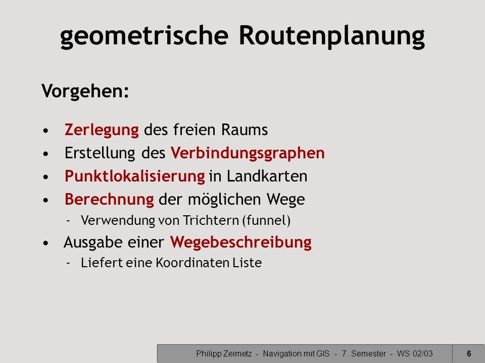 Philipp Zeimetz - Navigation mit GIS - 7. Semester - WS 02/036 geometrische Routenplanung Vorgehen: Zerlegung des freien Raums Erstellung des Verbindu