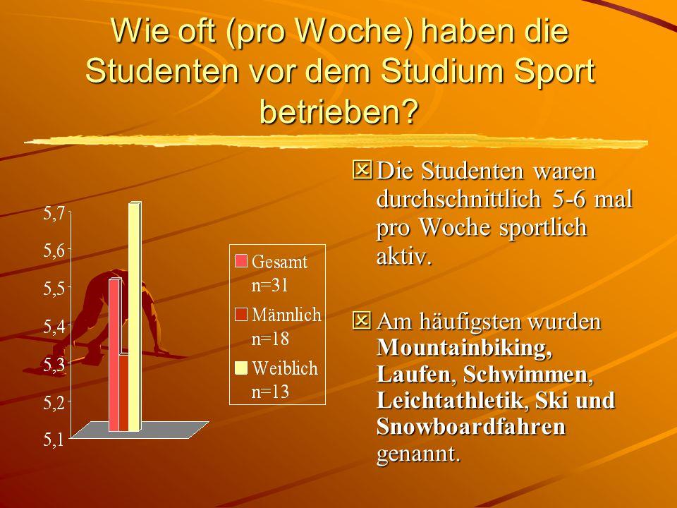 Wie oft (pro Woche) haben die Studenten vor dem Studium Sport betrieben.