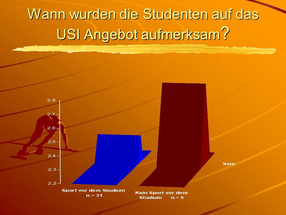 Wann wurden die Studenten auf das USI Angebot aufmerksam