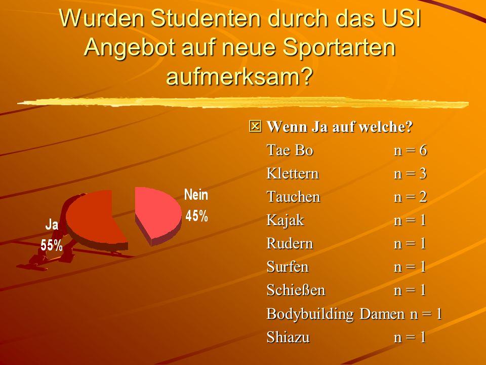 Wurden Studenten durch das USI Angebot auf neue Sportarten aufmerksam.