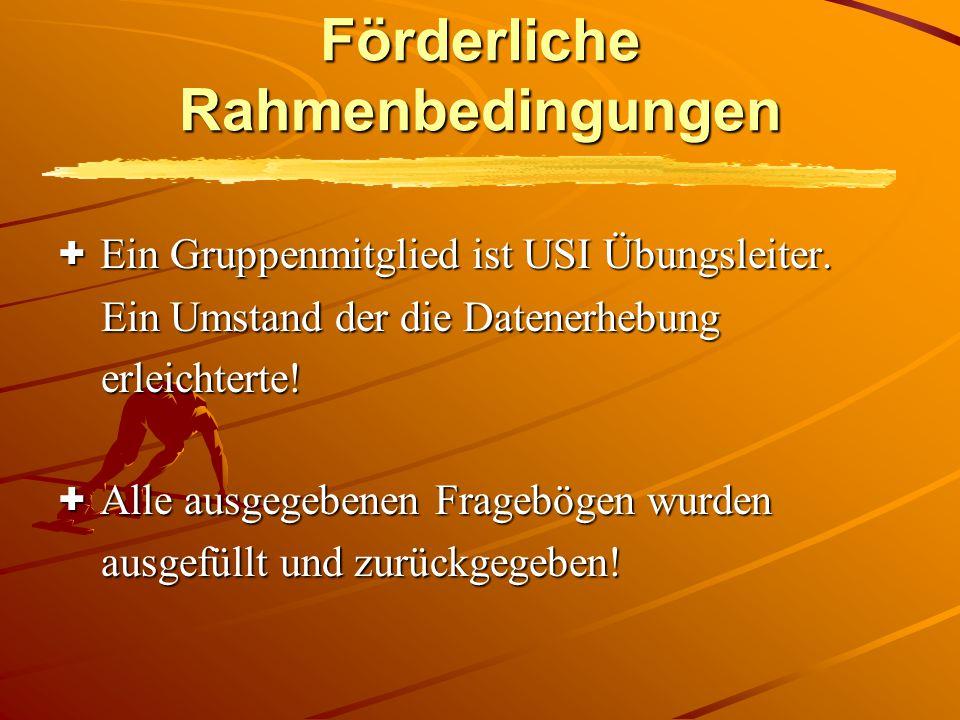 Förderliche Rahmenbedingungen + Ein Gruppenmitglied ist USI Übungsleiter.