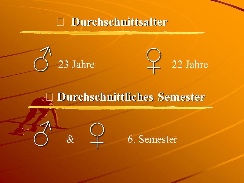 ☞ D D D Durchschnittsalter ♂ 23 Jahre ♀ 22 Jahre ☞ Durchschnittliches Semester ♂ & ♀ ♀ 6. Semester