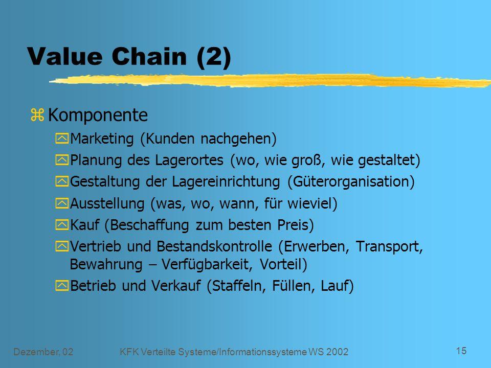 Dezember, 02KFK Verteilte Systeme/Informationssysteme WS 2002 15 Value Chain (2) zKomponente yMarketing (Kunden nachgehen) yPlanung des Lagerortes (wo, wie groß, wie gestaltet) yGestaltung der Lagereinrichtung (Güterorganisation) yAusstellung (was, wo, wann, für wieviel) yKauf (Beschaffung zum besten Preis) yVertrieb und Bestandskontrolle (Erwerben, Transport, Bewahrung – Verfügbarkeit, Vorteil) yBetrieb und Verkauf (Staffeln, Füllen, Lauf)
