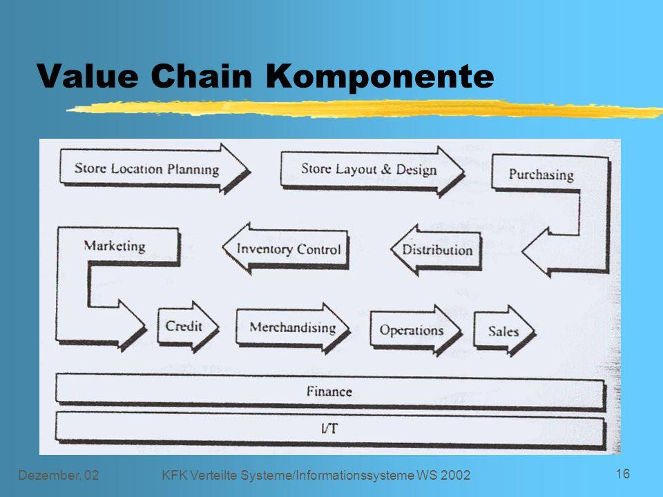 Dezember, 02KFK Verteilte Systeme/Informationssysteme WS 2002 16 Value Chain Komponente