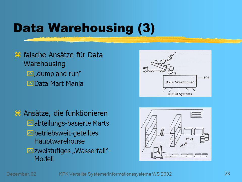 "Dezember, 02KFK Verteilte Systeme/Informationssysteme WS 2002 28 Data Warehousing (3) zfalsche Ansätze für Data Warehousing y""dump and run"" yData Mart"