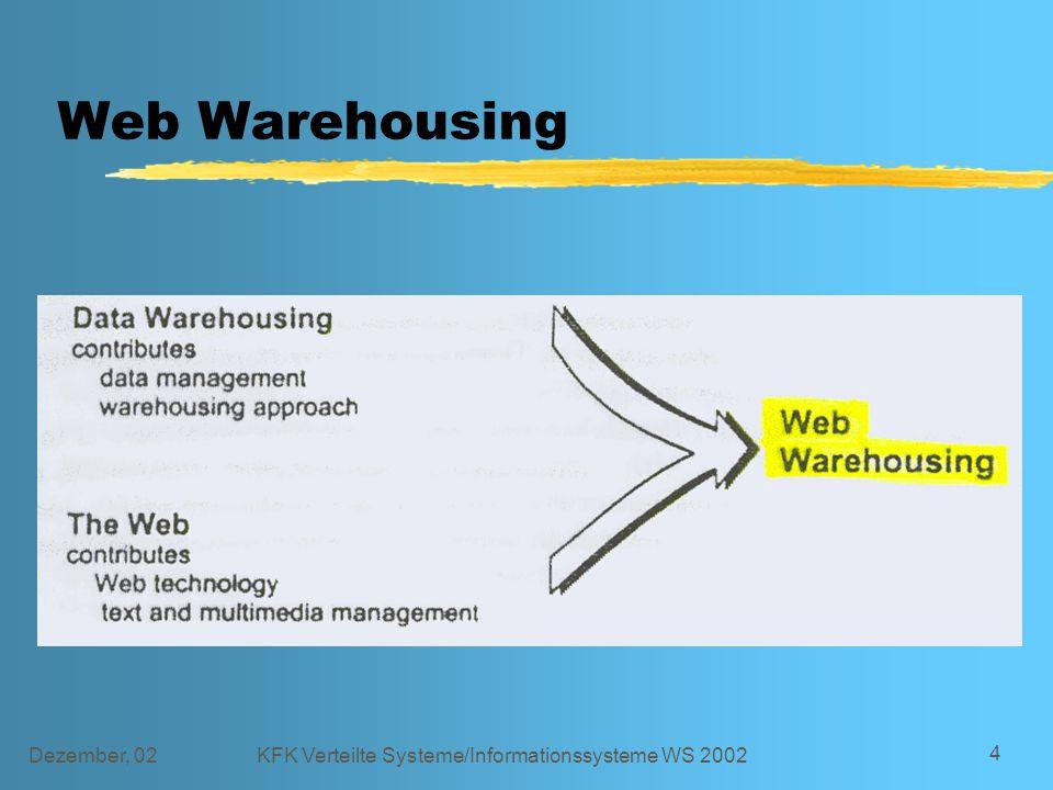 Dezember, 02KFK Verteilte Systeme/Informationssysteme WS 2002 4 Web Warehousing