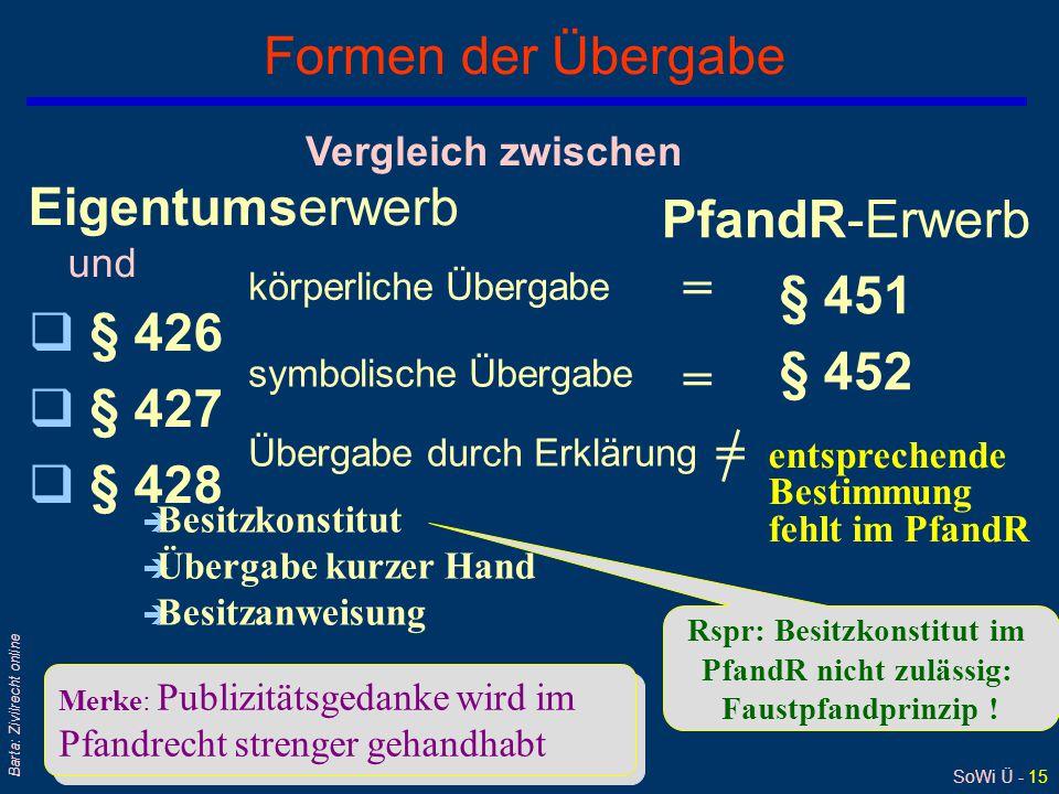 SoWi Ü - 15 Barta: Zivilrecht online Formen der Übergabe Eigentumserwerb und q § 426 q § 427 q § 428 PfandR-Erwerb § 451 § 452 körperliche Übergabe sy