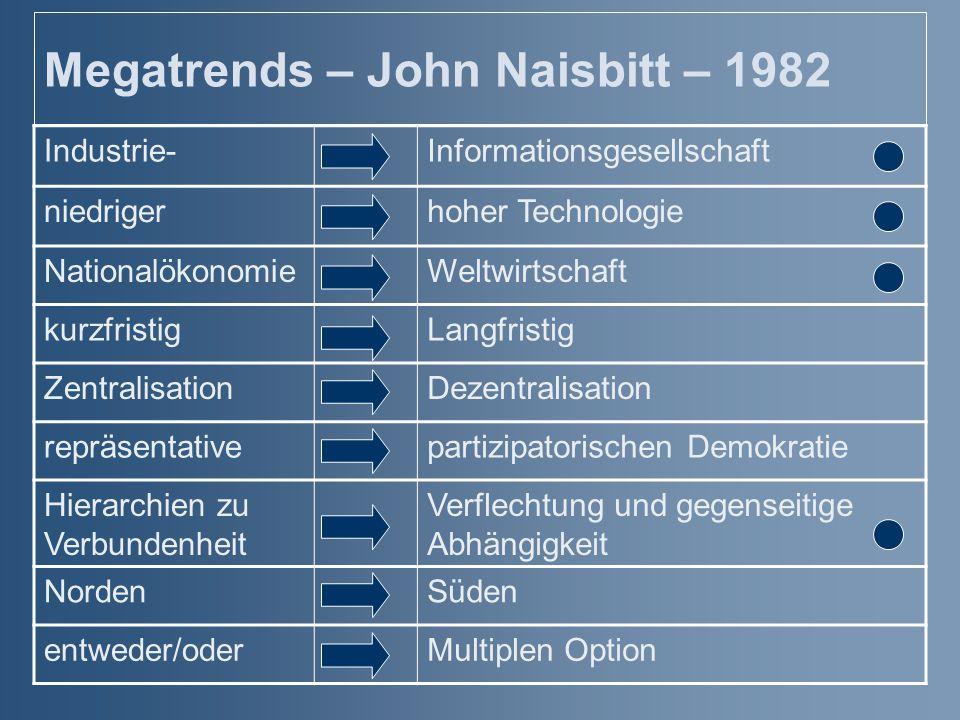 Megatrends – John Naisbitt – 1982 Industrie-Informationsgesellschaft niedrigerhoher Technologie NationalökonomieWeltwirtschaft kurzfristigLangfristig