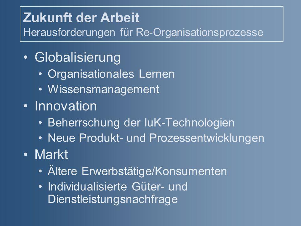 Zukunft der Arbeit Herausforderungen für Re-Organisationsprozesse Globalisierung Organisationales Lernen Wissensmanagement Innovation Beherrschung der