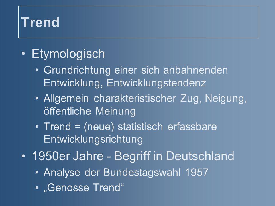 Trend Etymologisch Grundrichtung einer sich anbahnenden Entwicklung, Entwicklungstendenz Allgemein charakteristischer Zug, Neigung, öffentliche Meinun