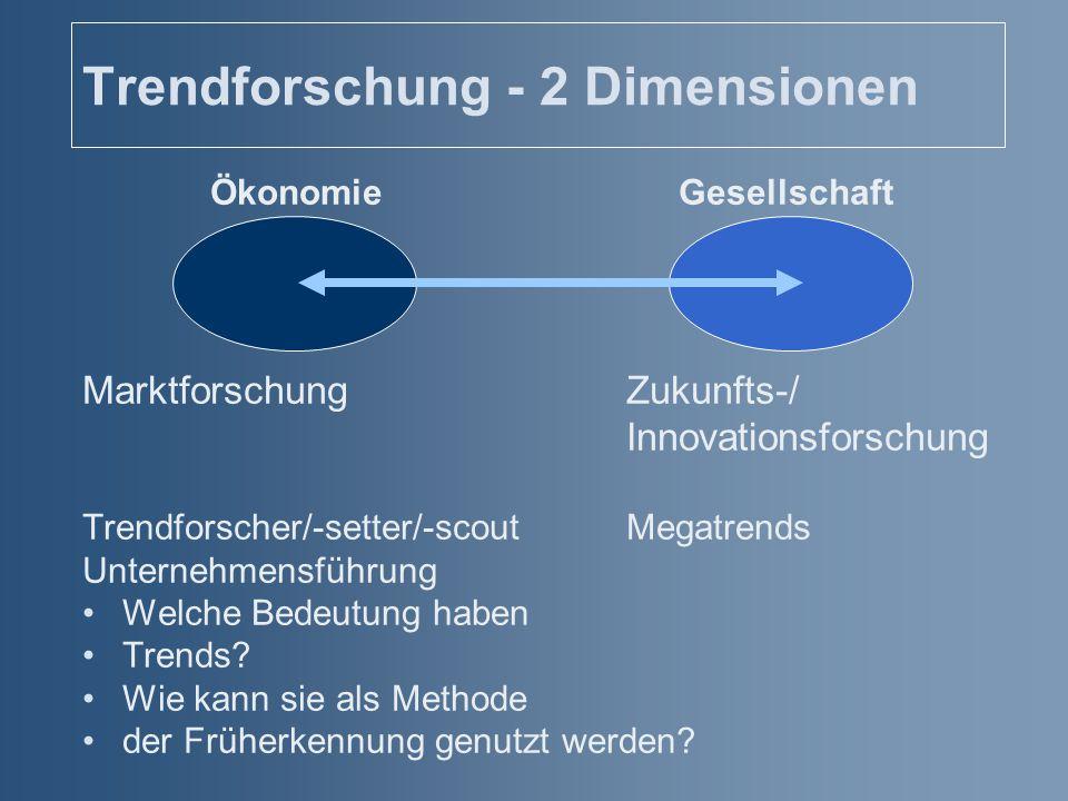 Ökonomie Gesellschaft Marktforschung Zukunfts-/ Innovationsforschung Trendforscher/-setter/-scoutMegatrends Unternehmensführung Welche Bedeutung haben