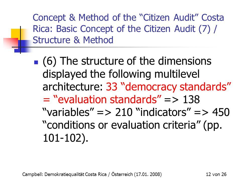 """Campbell: Demokratiequalität Costa Rica / Österreich (17.01. 2008) 12 von 26 Concept & Method of the """"Citizen Audit"""" Costa Rica: Basic Concept of the"""
