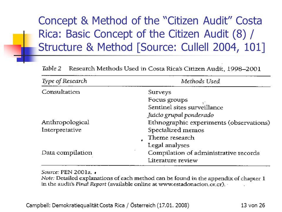 """Campbell: Demokratiequalität Costa Rica / Österreich (17.01. 2008) 13 von 26 Concept & Method of the """"Citizen Audit"""" Costa Rica: Basic Concept of the"""