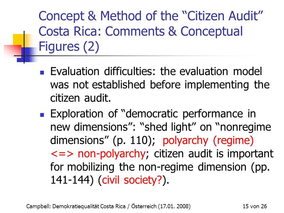 "Campbell: Demokratiequalität Costa Rica / Österreich (17.01. 2008) 15 von 26 Concept & Method of the ""Citizen Audit"" Costa Rica: Comments & Conceptual"