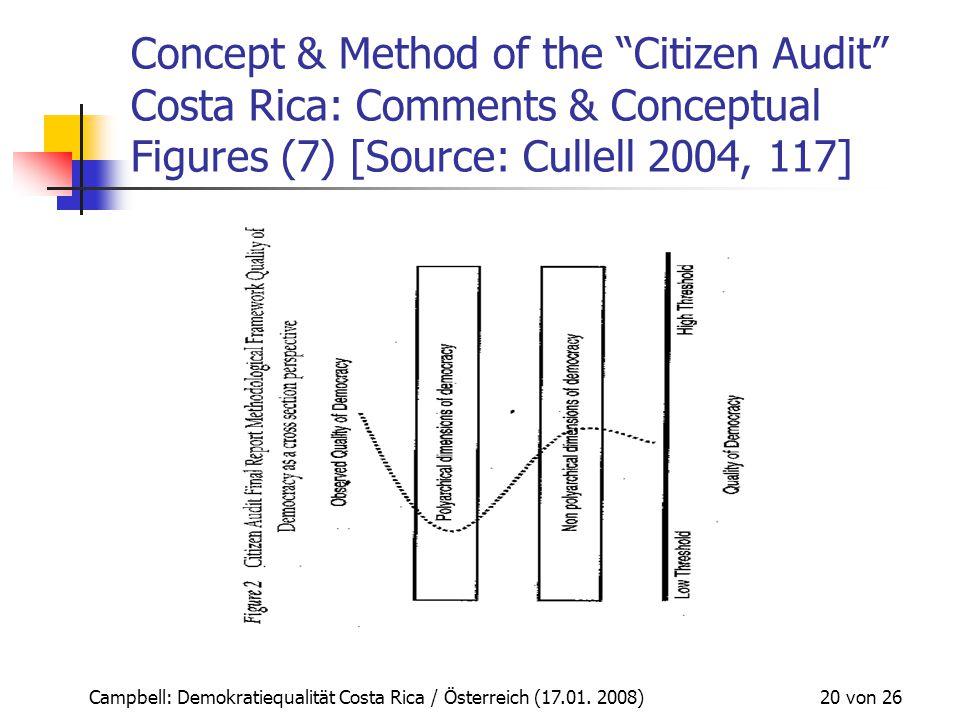 "Campbell: Demokratiequalität Costa Rica / Österreich (17.01. 2008) 20 von 26 Concept & Method of the ""Citizen Audit"" Costa Rica: Comments & Conceptual"
