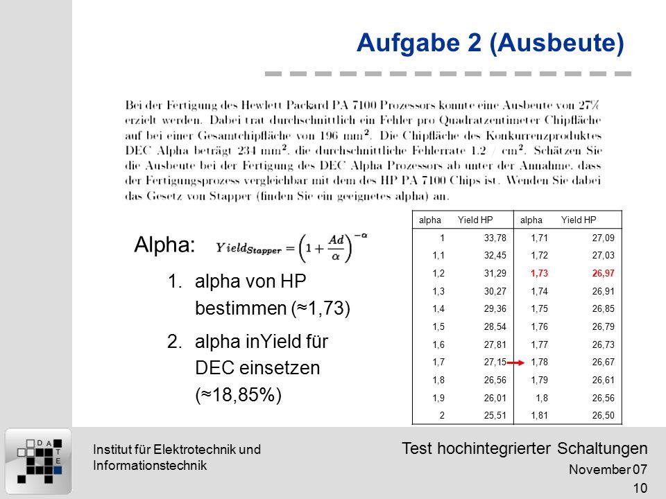 Test hochintegrierter Schaltungen November 07 10 Institut für Elektrotechnik und Informationstechnik Aufgabe 2 (Ausbeute) Alpha: 1.alpha von HP bestimmen (≈1,73) 2.alpha inYield für DEC einsetzen (≈18,85%) alphaYield HPalphaYield HP 133,781,7127,09 1,132,451,7227,03 1,231,291,7326,97 1,330,271,7426,91 1,429,361,7526,85 1,528,541,7626,79 1,627,811,7726,73 1,727,151,7826,67 1,826,561,7926,61 1,926,011,826,56 225,511,8126,50