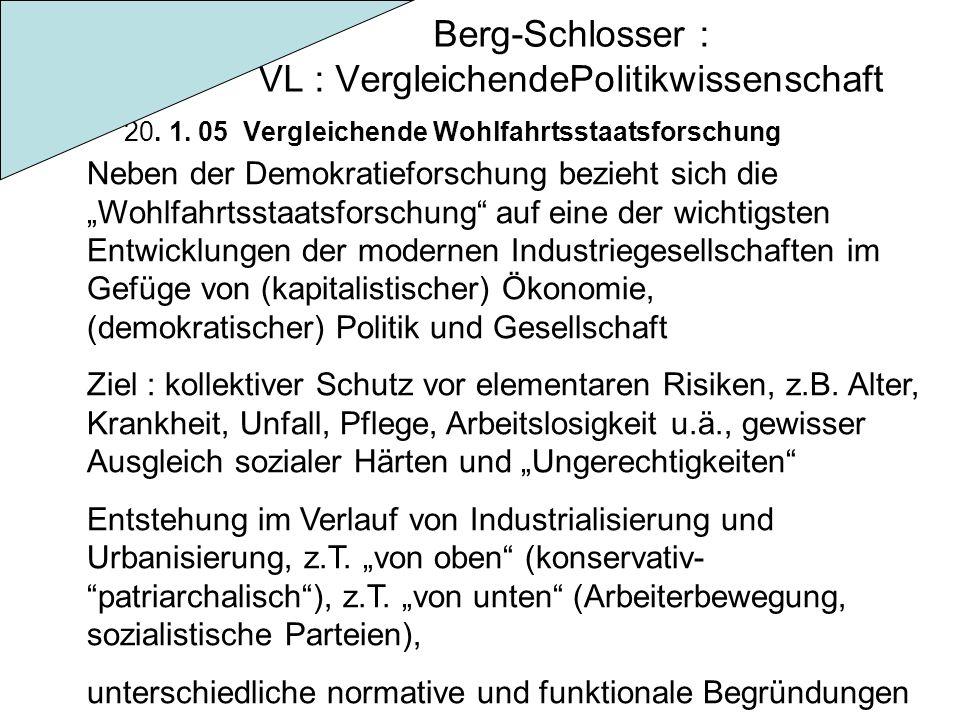 Berg-Schlosser : VL : VergleichendePolitikwissenschaft 20. 1. 05 Vergleichende Wohlfahrtsstaatsforschung Neben der Demokratieforschung bezieht sich di