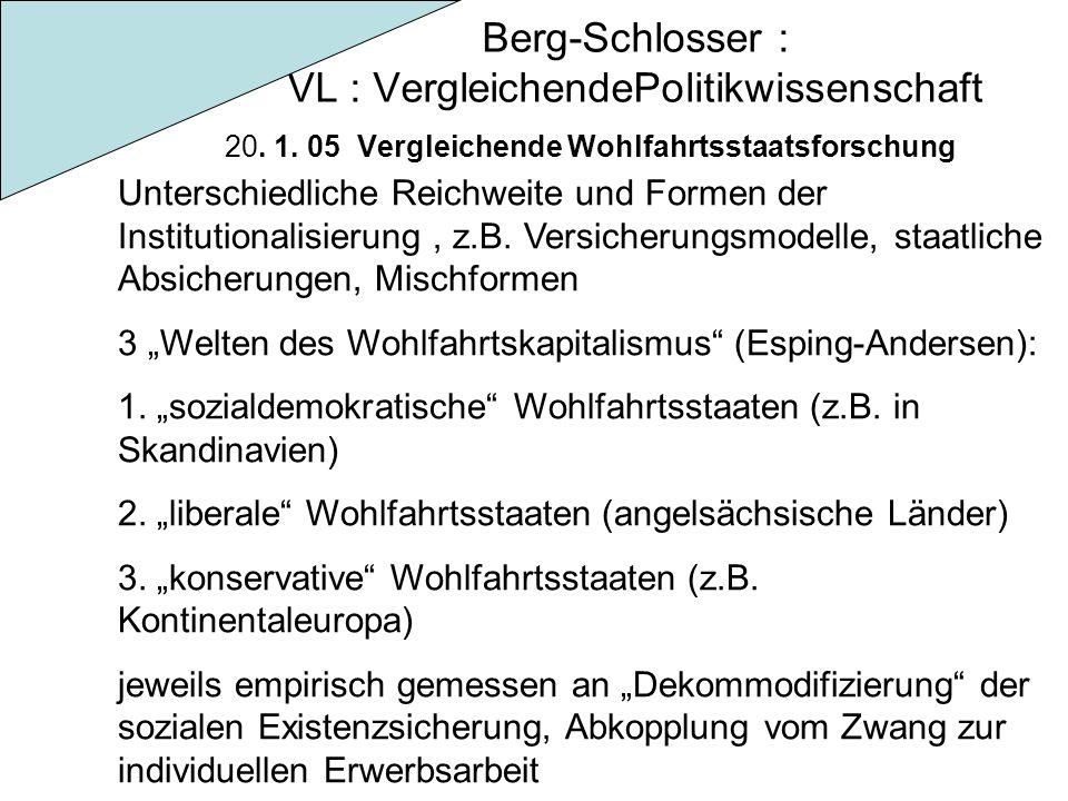 Berg-Schlosser : VL : VergleichendePolitikwissenschaft 20. 1. 05 Vergleichende Wohlfahrtsstaatsforschung Unterschiedliche Reichweite und Formen der In