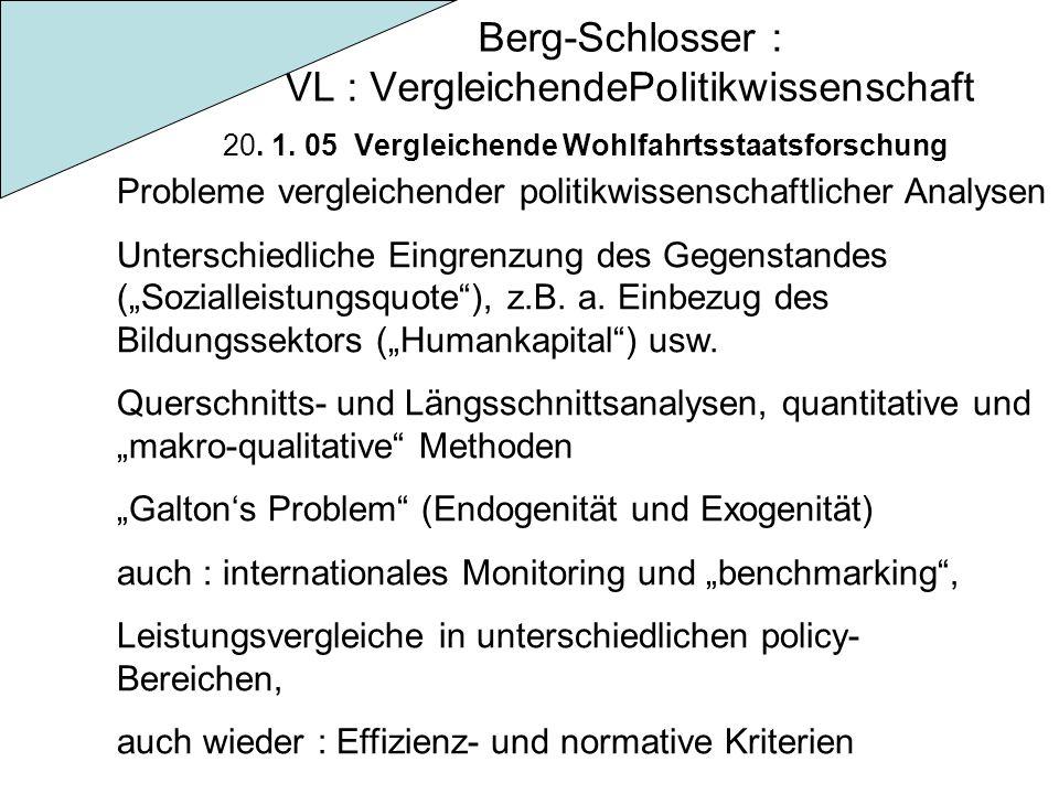 Berg-Schlosser : VL : VergleichendePolitikwissenschaft 20. 1. 05 Vergleichende Wohlfahrtsstaatsforschung Probleme vergleichender politikwissenschaftli