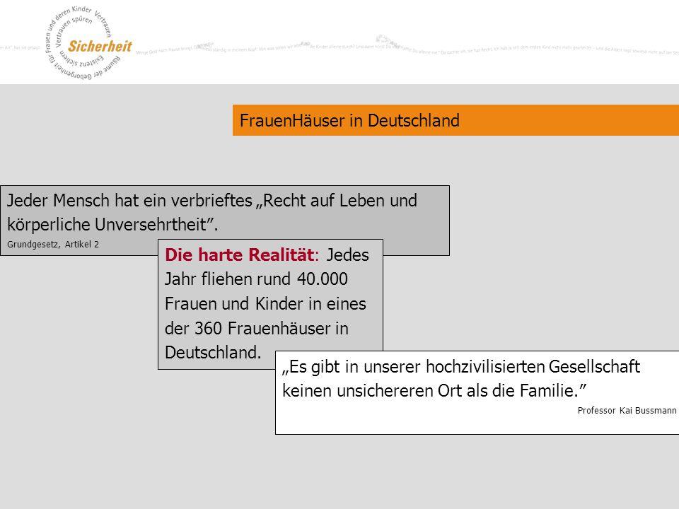 """FrauenHäuser in Deutschland Jeder Mensch hat ein verbrieftes """"Recht auf Leben und körperliche Unversehrtheit″. Grundgesetz, Artikel 2 Die harte Realit"""