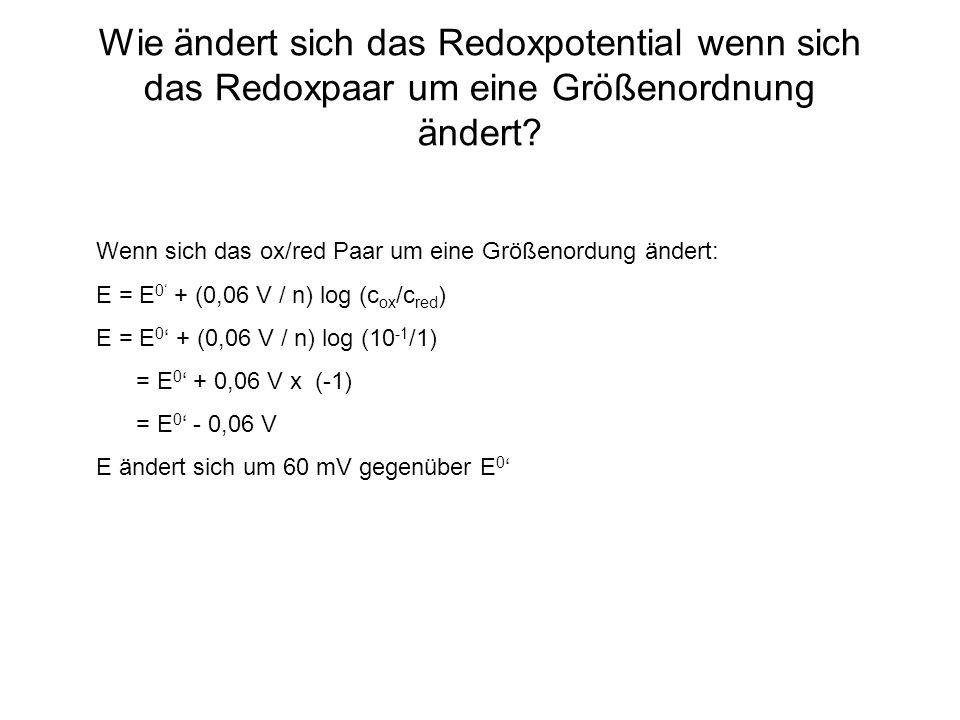 Wenn sich das ox/red Paar um eine Größenordung ändert: E = E 0' + (0,06 V / n) log (c ox /c red ) E = E 0 ' + (0,06 V / n) log (10 -1 /1) = E 0 ' + 0,