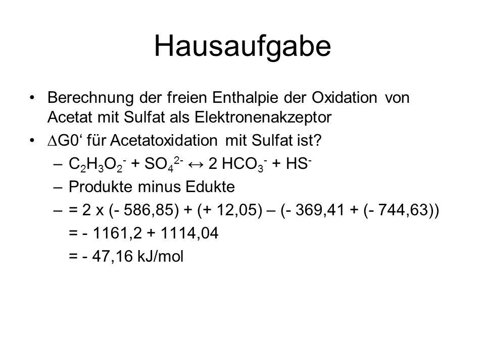 Hausaufgabe Berechnung der freien Enthalpie der Oxidation von Acetat mit Sulfat als Elektronenakzeptor ∆G0' für Acetatoxidation mit Sulfat ist? –C 2 H